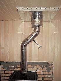 Пример правильного подключения дымовой трубы к котлу