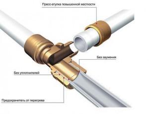 Пример соединения труб из полиэтилена