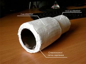 Современные технологии изоляции труб