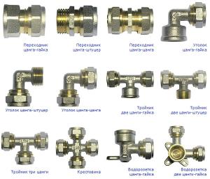 Виды фитингов для металлопластиковых труб