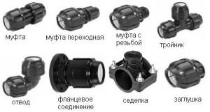 Разновидности пластиковых фитингов