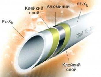 Лучшим материалом для монтажа водяного теплого пола считается металлопластик