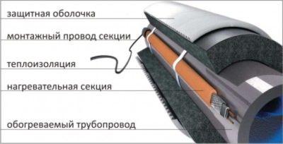 obogrev_trub_01