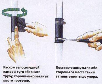 Процесс накладывания резиновой заплатки