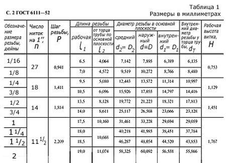 Таблица взаимозаменяемости пластинчатых насосов