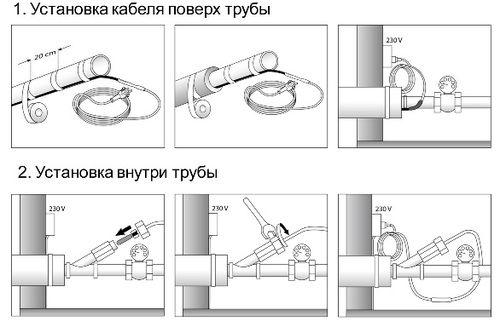 obogrevayushhij_kabel_05