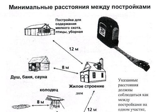 rasstoyanie_ot_gazovoj_truby_do_stroeniya_02