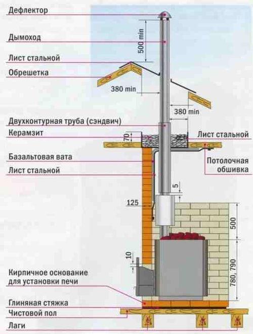rasstoyanie_ot_gazovoj_truby_do_stroeniya_04