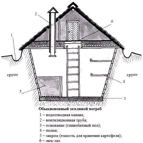 otverstiya_pod_truby_01
