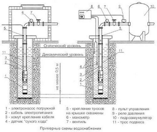 Механизм, обеспечивающий подъем воды