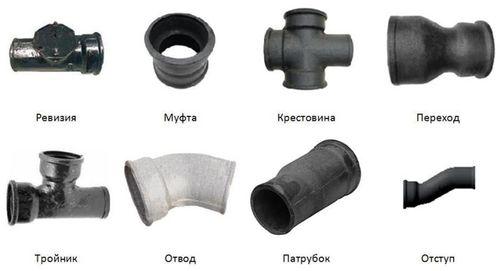 Разновидности труб из чугуна