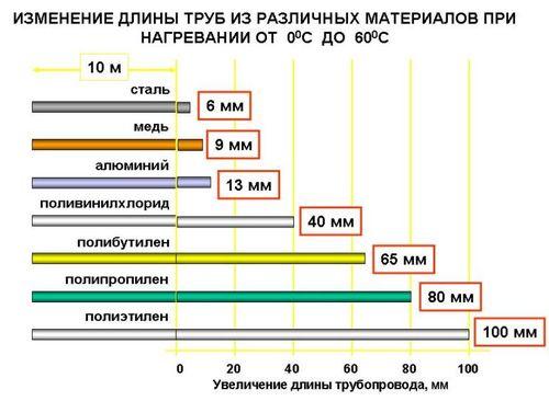 Таблица расширения