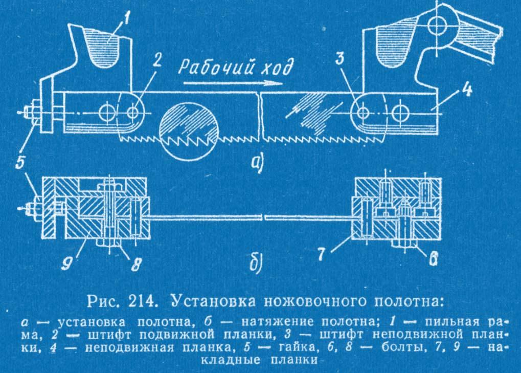 Ножовочный станок для резки труб