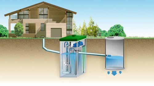 Пример локальной канализационной системы