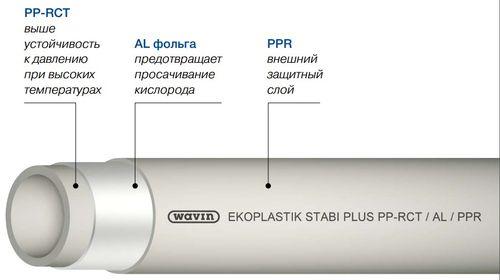 Труба из экопластика